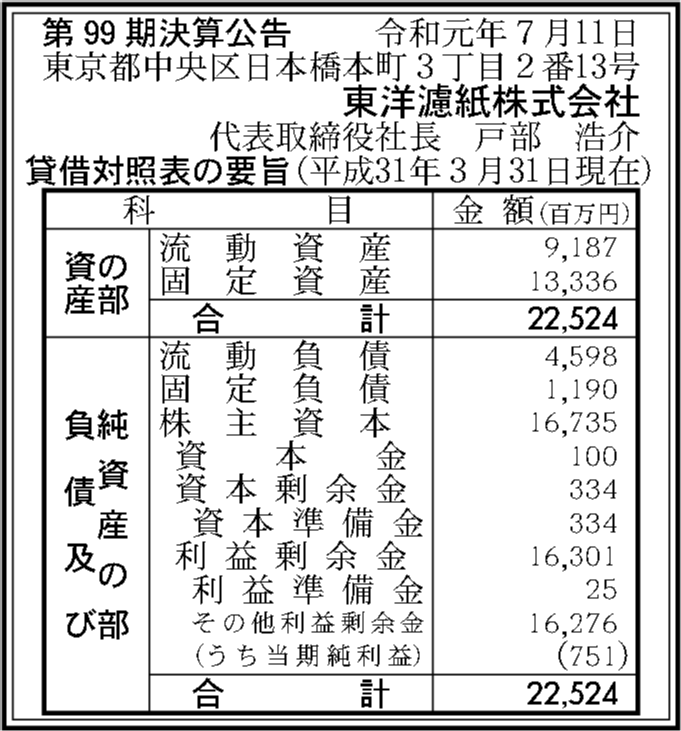 0129 e2ec505b83a0e8cdab015b3b560c56afe1a99ccff59f22764e7c9fd8b6fd8cafb63e096ec981ca2952e20501559bbf5156f7ba90c90e3c297b8054c68020eaff 08