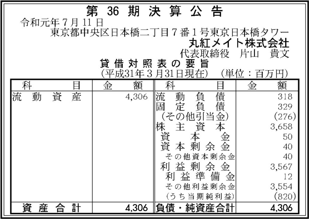 0137 7bb0b4910f167053ed5fe18209533dc2229e72eaec9b202f9ac216420989932779bc3e29e6599d1d6170de97db3ae30b7dd88c6db52d420b6f7484674b878c21 09