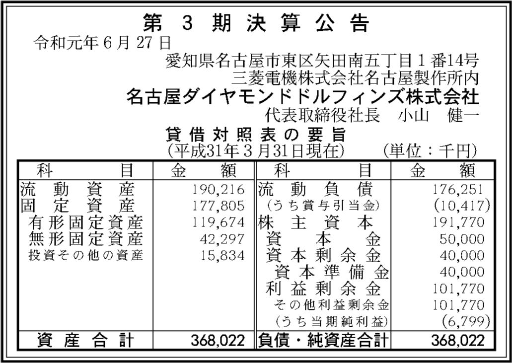 0138 f96acf9503d251f11cf31e28205da868867d30bc54f235fced1391e469d0e2b01cfd7e0049df87e7b2463819b3336e8ad790ca94dd932657ee44fee65c755cbb 08
