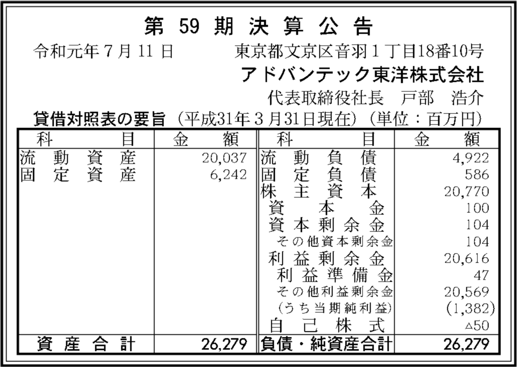 0141 feb617fe85a72b552797234442080d9177b1e53668666702ef0118dc3a987da37665d08d39a42870e096f72883263faa89611d726a9bc863499c97ff0777e2fe 05