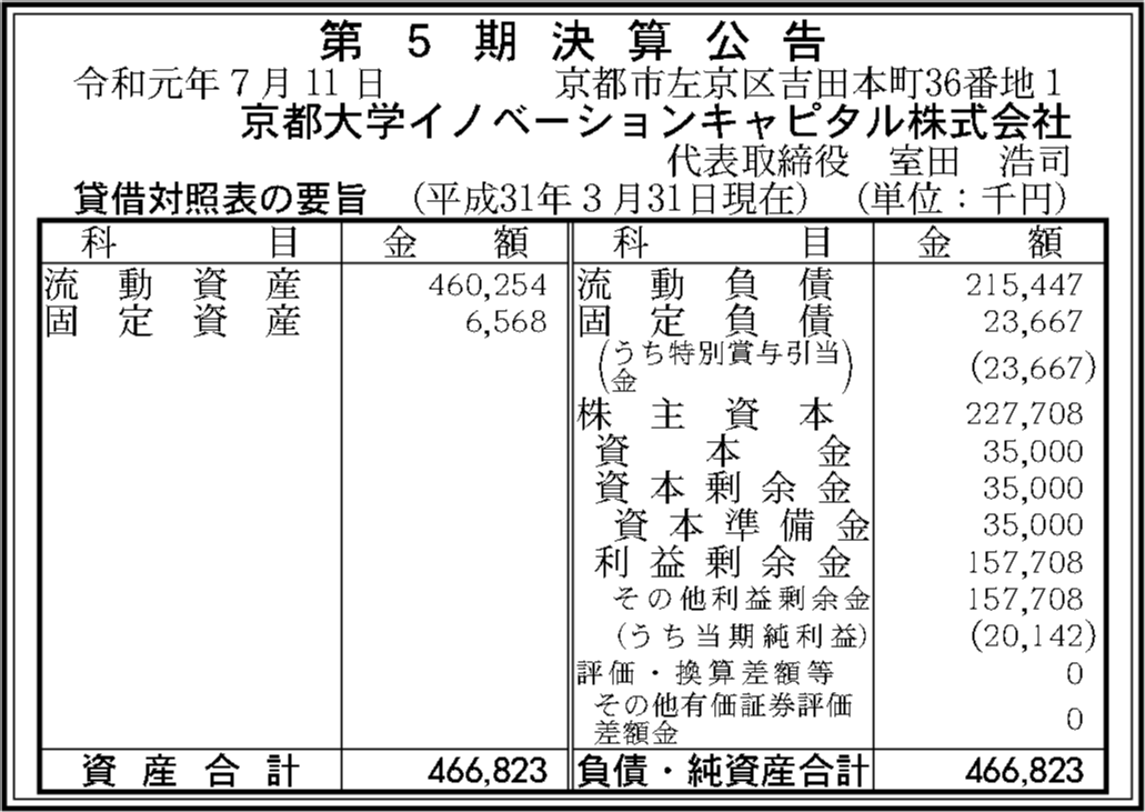 0142 24af6cbd4ca101773adce6d1bcff3b081479edaa3d8edde202b8be9268e217b15ee9c22453f15b2b437cf6fd683fad3aebfd46452811acdac5958224e2f520ab 07