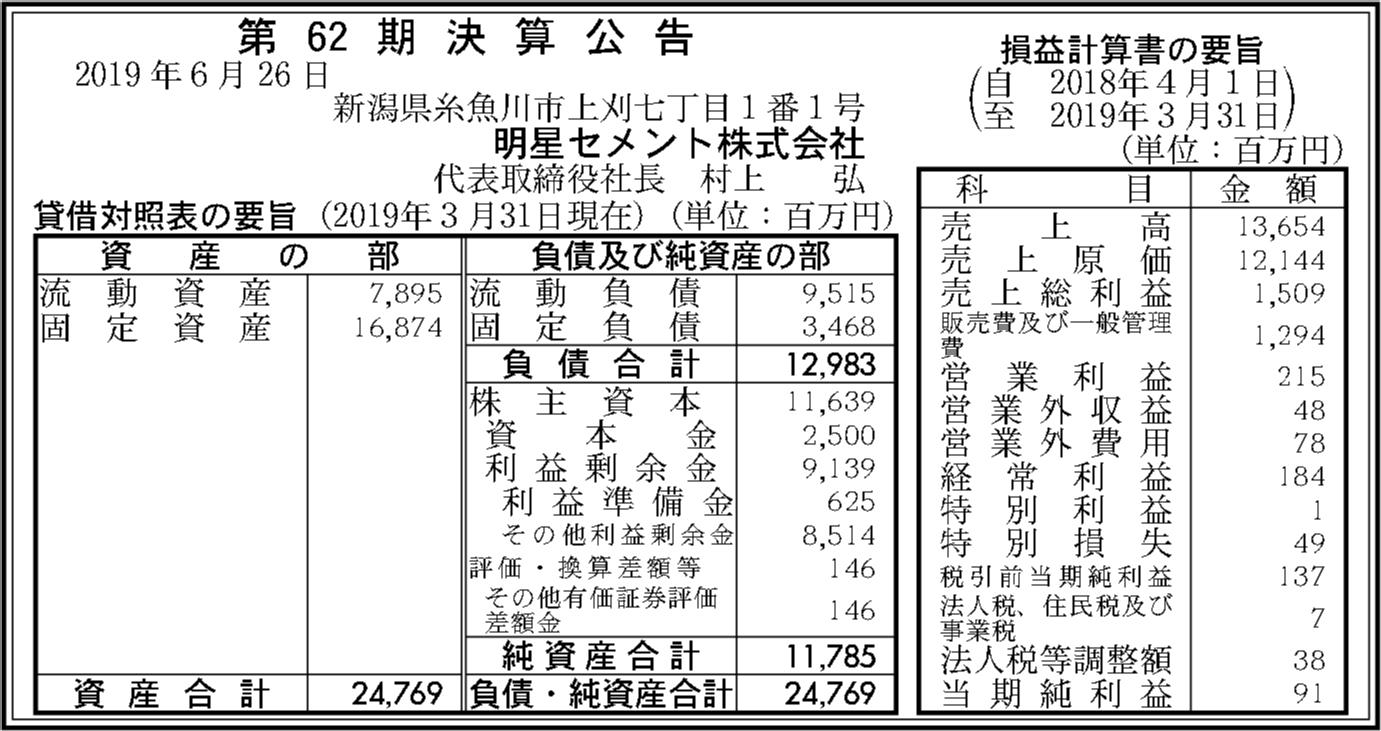 0148 570c6a0ff92c37409f39ee474e3e3d945aba757d55966391d27736900abfa7e68b92c2378ee7c1a28c142dfe33050ccd8fed9558ac3a05ce5d0e862dad173053 07