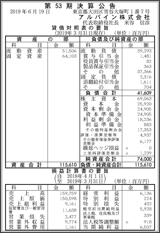 0159 7e7c9f382e2c3ff58c366dd672bee25c0f97710d381e20d1625423d42a69c7b7549450babcd79ebf1d8171e00992b1c9b3f3e1781bcbf505bdff79f2a01167aa 01