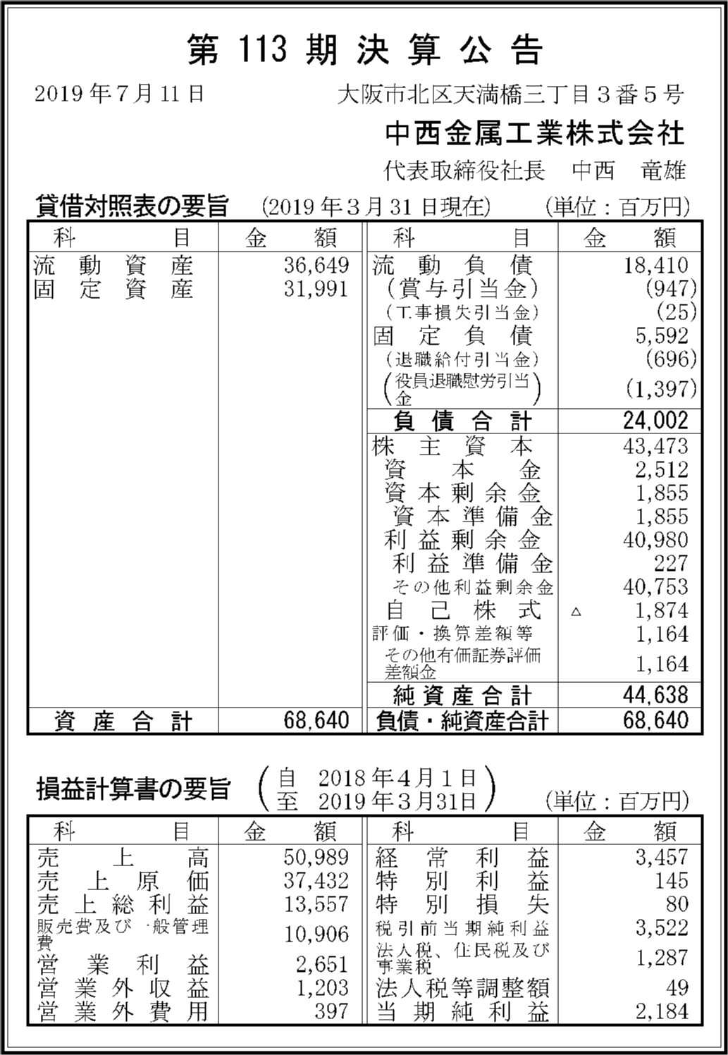 0159 7e7c9f382e2c3ff58c366dd672bee25c0f97710d381e20d1625423d42a69c7b7549450babcd79ebf1d8171e00992b1c9b3f3e1781bcbf505bdff79f2a01167aa 04
