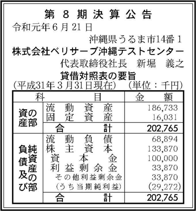 0054 a60d49d4eb22583471ac1f1a3645060c944ffe53c9edfcd02e86ad4c5af7f2b0c827f886f6c1bbff044acb62494e0a565745054df6c466be8577a3beea6226f4 02