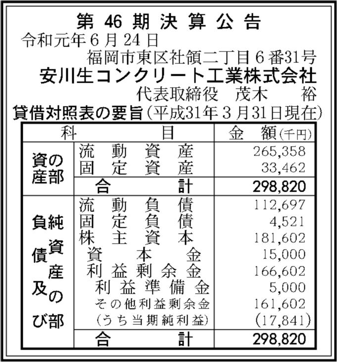 0062 43e75bd8035af7e23a53c3fdd04f99ed0984a4e522110389e7bd5ea32886610b55a418b79df5ec23e88151dba1eefc7ca682e4e5b38e2ad0121979d3ebddf647 05