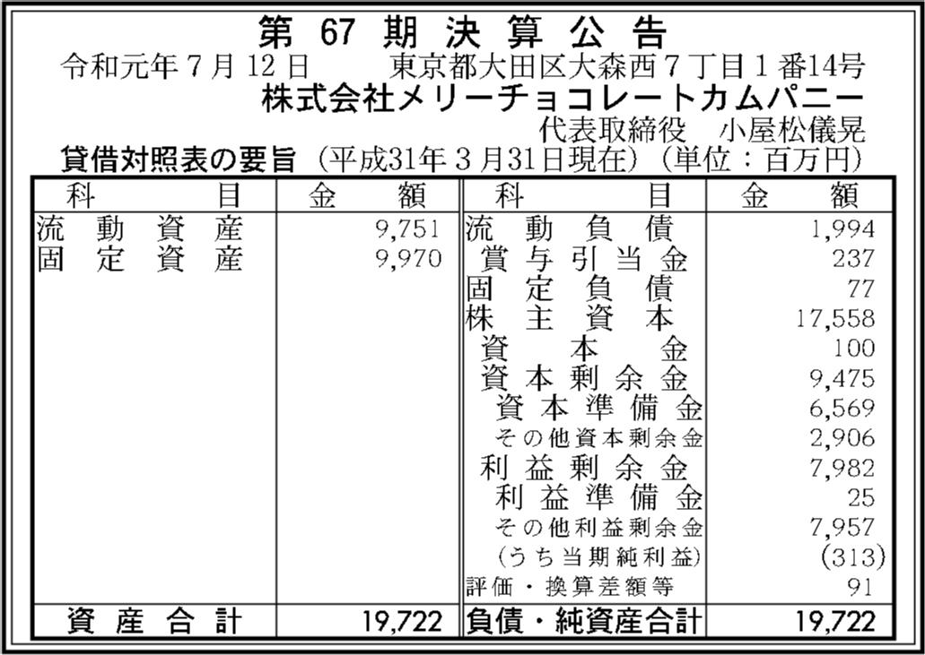 0066 b8316040764cba44d8df921e3c3981860168a88ef92b9d3b5888b28e495c71ca97a097441bb2741d36ada3e2d42e44d683601492a4252f644b8bf7dd581eaaf1 04