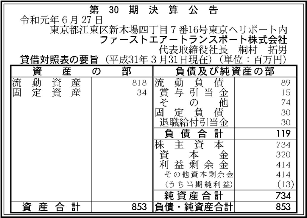 0066 b8316040764cba44d8df921e3c3981860168a88ef92b9d3b5888b28e495c71ca97a097441bb2741d36ada3e2d42e44d683601492a4252f644b8bf7dd581eaaf1 06