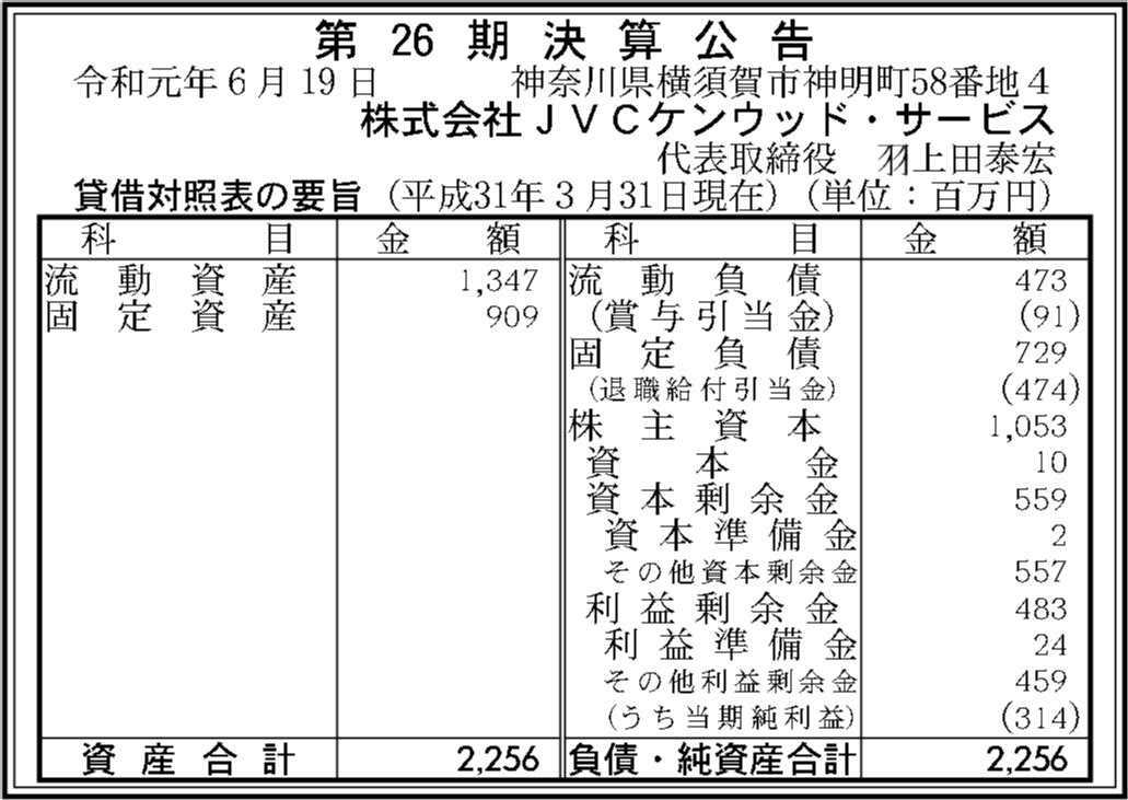 0066 b8316040764cba44d8df921e3c3981860168a88ef92b9d3b5888b28e495c71ca97a097441bb2741d36ada3e2d42e44d683601492a4252f644b8bf7dd581eaaf1 08
