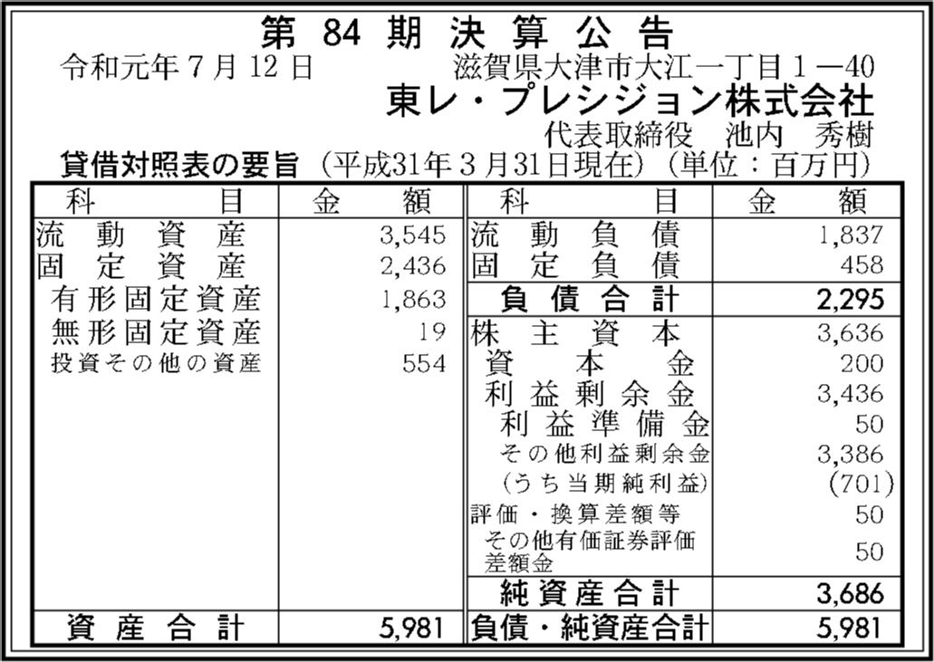 0068 819b5d90952a9c55451cca4230a93af1ea8aafac4c041440178923717f752e5bd8a536877c30abe99b1d923d3bcab13f51327c8dc2821ffd88b44d1bb86dec50 03