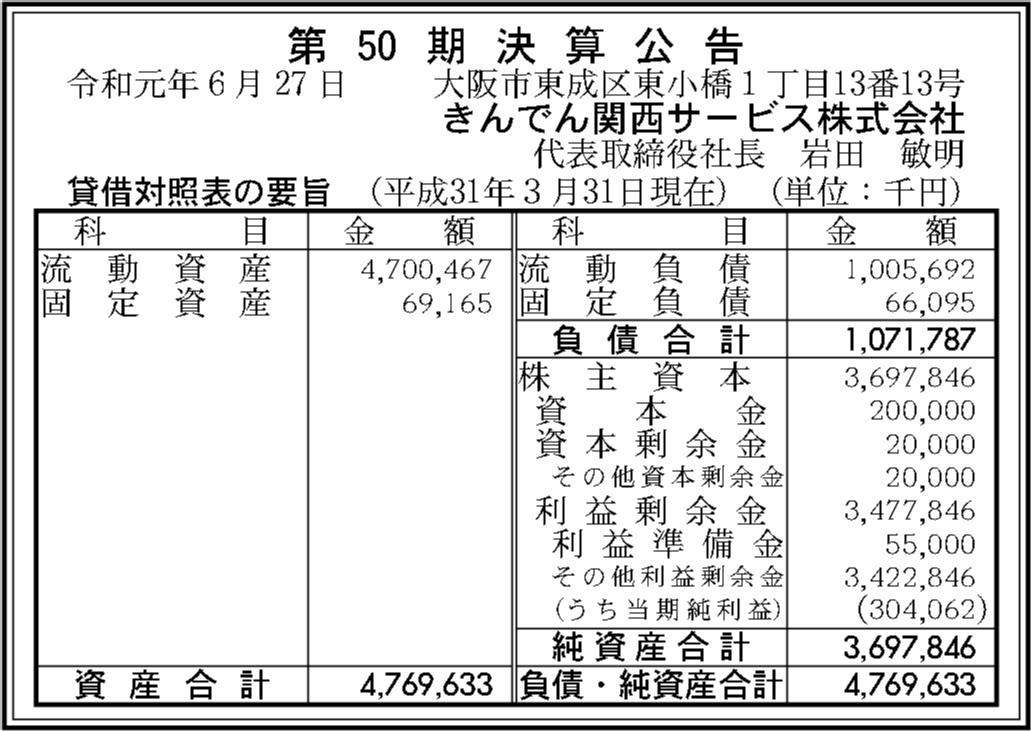 0069 ffd4155de5e0796bdf1b183bbf2f7b66c2c80adf3295d1ed3a3dc37e548b662acce50e76fc6a34498eb547f8c276ea7d04f23434de2d316529bbb1dbd27c48cc 02