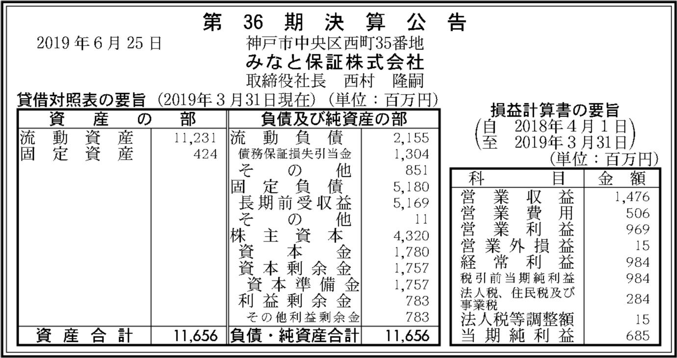 0081 9f25f2976e9813667b01047cd48bd70f2f282eb8c2d6089851c2e6856d7b2b7b82112e17653f95978563295c22c86c2a6e1e37bb7d8c480921257edfcb2b93b5 08