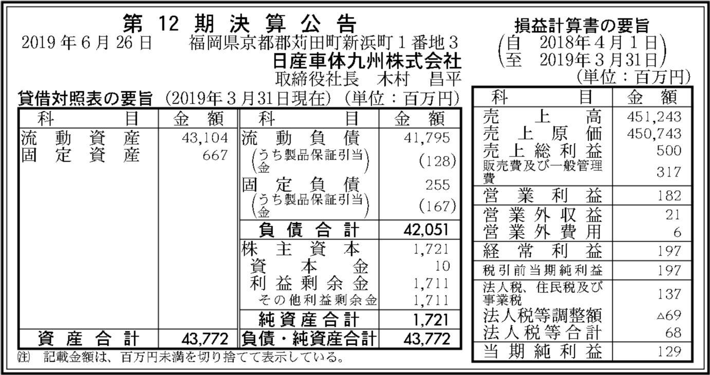 車体 九州 日産