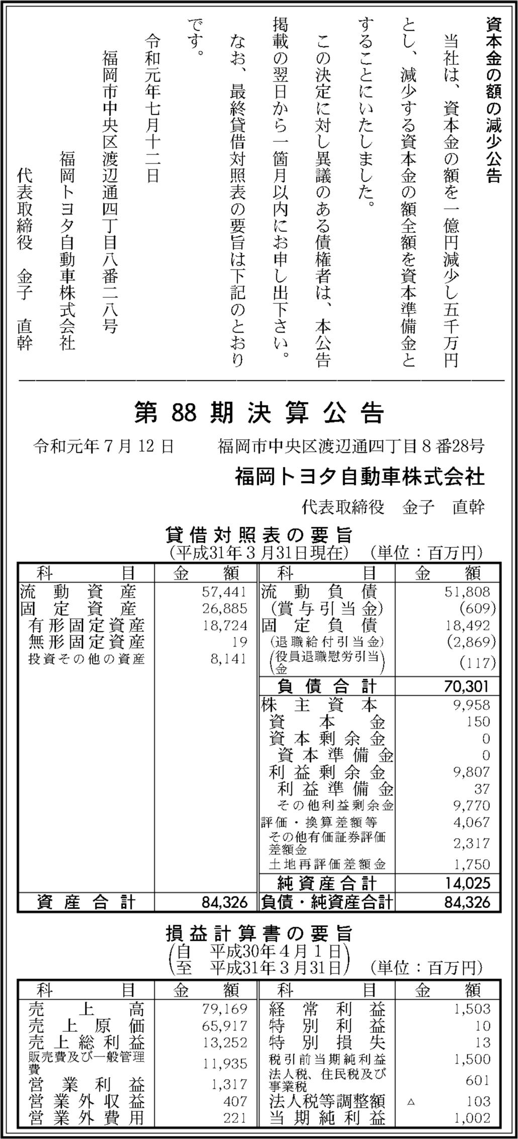 0096 266f3baa531d8ec7a2f833f2ebd7001f993cdd71b4f79559e7ba8189cb5d86172b2f764aa379d704bf053f16207762138ad0d4ad95da8ca7bba9f44cd8dac8f7 03