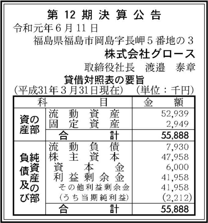 0086 6dfc4b52eadc1f70058d962b3595cacd422f6252abd6f07b3f88fc75706d573a852b4ba1c6423398d128d65ede604cc33988bb3f54a1f1a3d8baf45ba21da0eb 08