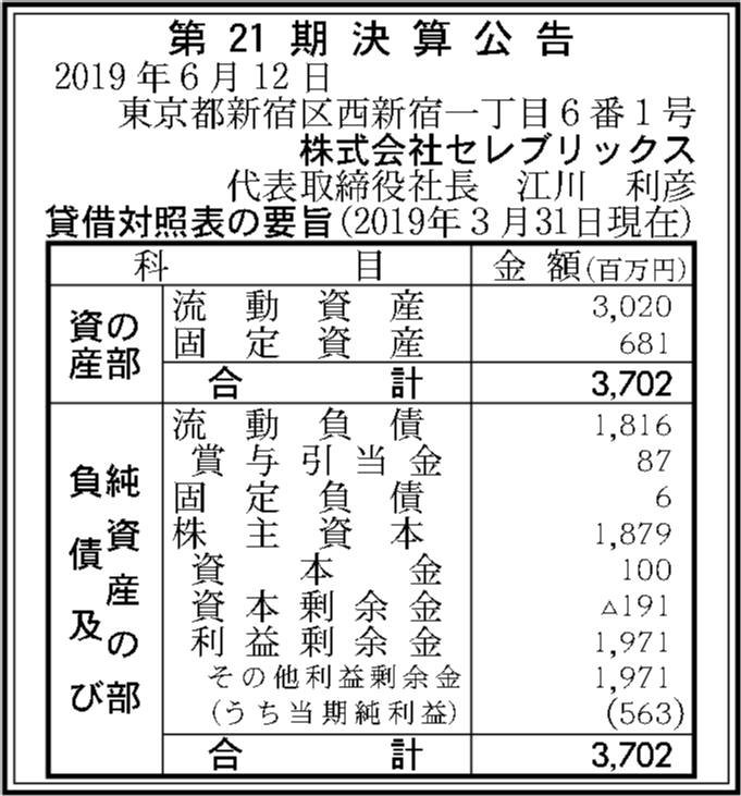 0089 b205e326f4a07059b57ee3a6bedde04ac581051b2f79a0c711f2e167f991b75f54ef89a2e806d9513d2ad301eb0165aa029b2b2d5c49c202e960d740748446dd 03