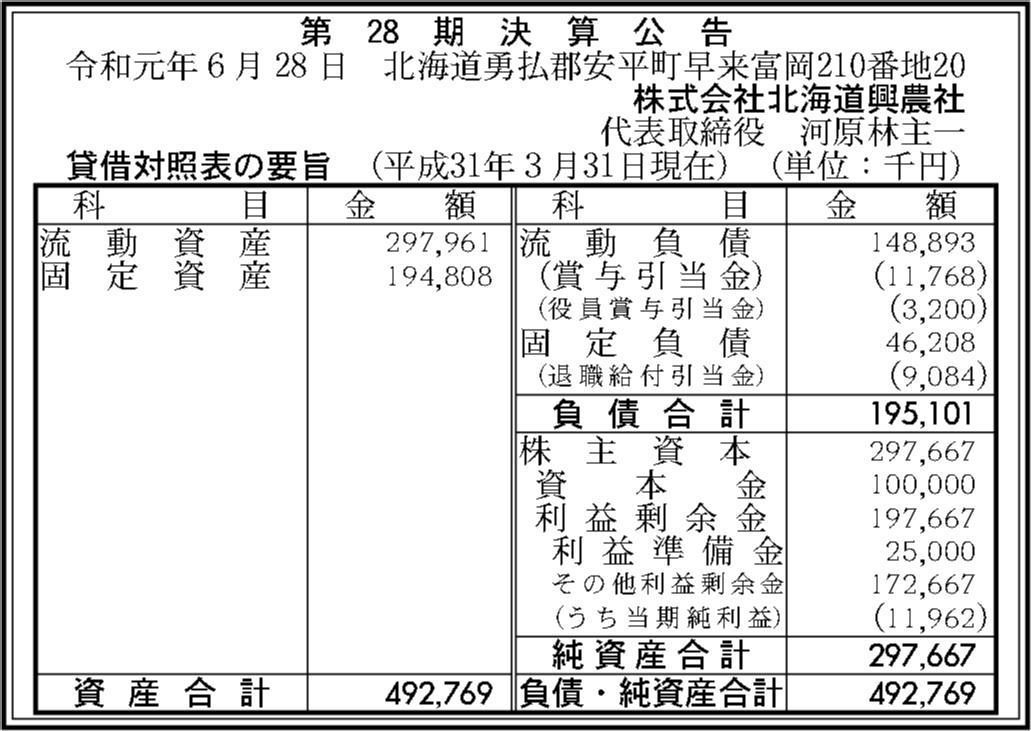 0097 a95843529a3c49d69e88d0b1026819f19ca0311a80adc11f265bddc38f1d635b5b6cabc3ef404f4b8eb536a2db04955203aa0a2fb6e31ab034d81df0db669130 04