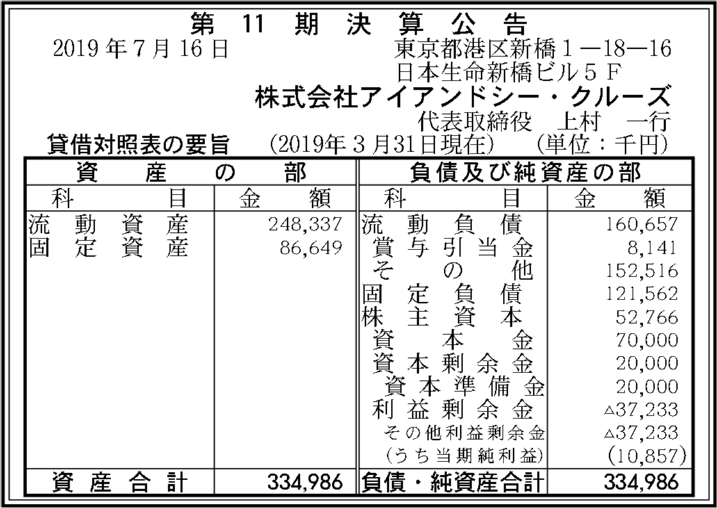 0099 5d3c43dc7e7edc059f9c8c88647c6566609d08f69a79e43616fd9e05eb82257a29dd33c7c78b5cdaa782e8587e77caa68a99b2be13d41cfaaa2655e959cc76f1 08