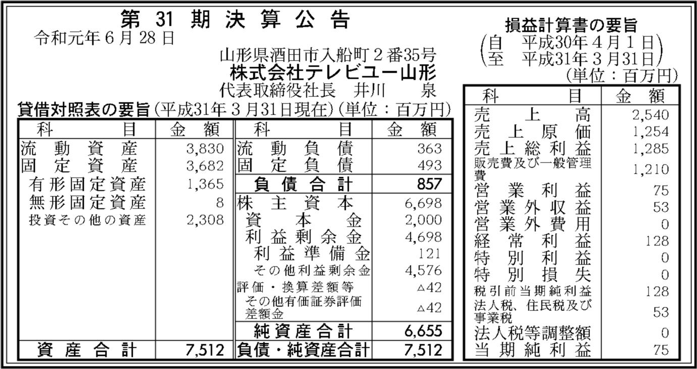 0107 84f025502dfa4923a23320e4c48906891454b4dcbc09633ea57d1ce68b347ac8697c99ee28254715d44e44e1f903925ee7427f51e825b40e5c8fb098b79e741b 02