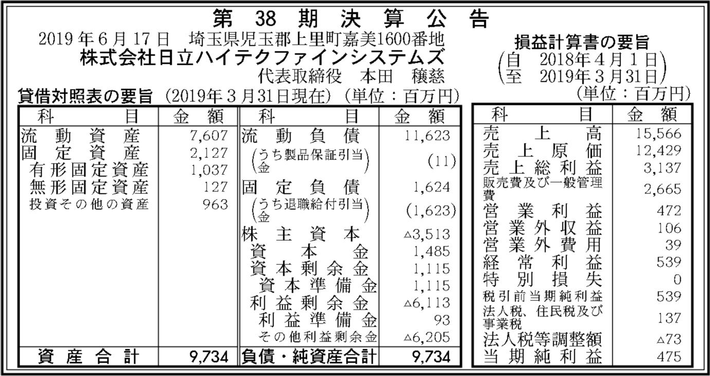 0107 84f025502dfa4923a23320e4c48906891454b4dcbc09633ea57d1ce68b347ac8697c99ee28254715d44e44e1f903925ee7427f51e825b40e5c8fb098b79e741b 04