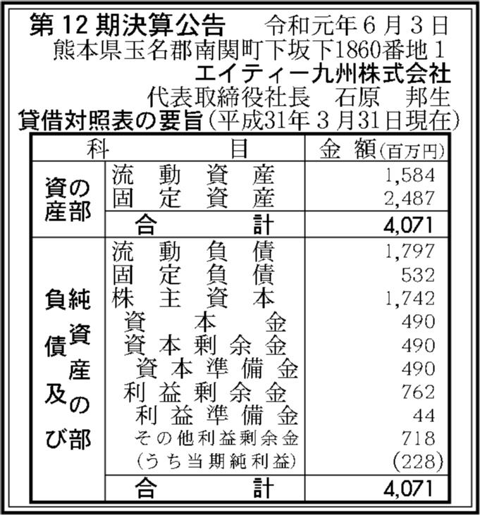 0115 b3518d05856f8b89c9f613a9f759e11f347b1eb7da8dd2095e031cf629b119691f861a44b9576da6fffa7ce483c799d5821dfc90a7c10851e677a58694f7cfb5 01
