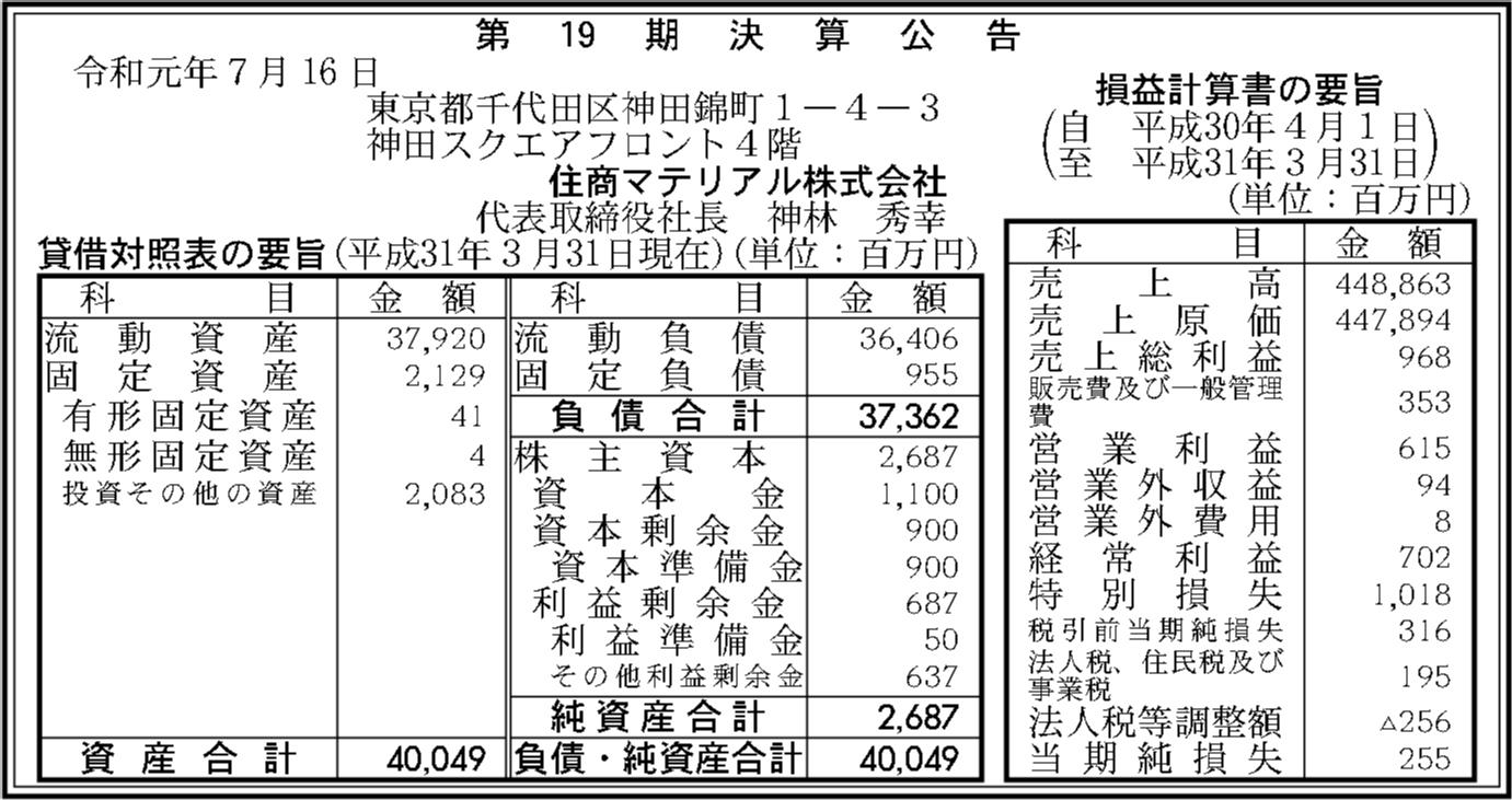 0115 b3518d05856f8b89c9f613a9f759e11f347b1eb7da8dd2095e031cf629b119691f861a44b9576da6fffa7ce483c799d5821dfc90a7c10851e677a58694f7cfb5 04