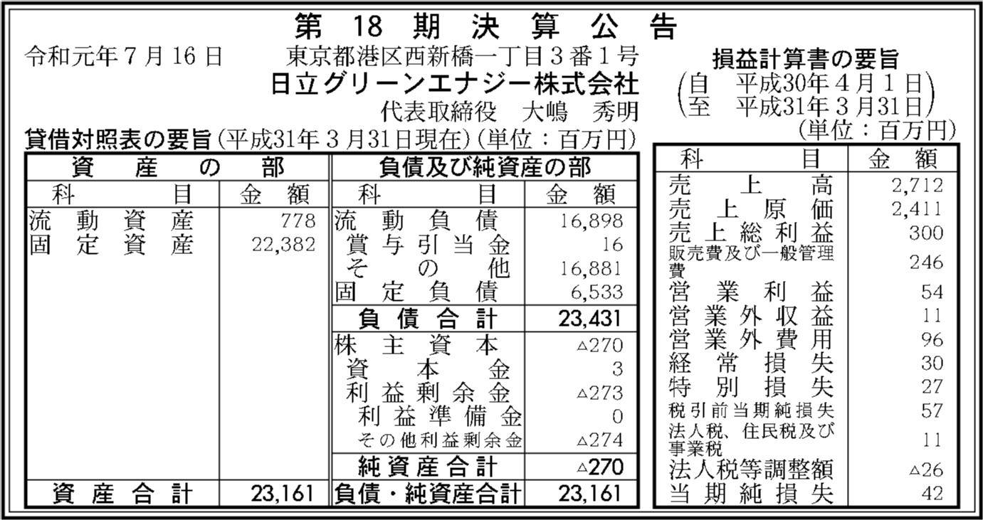 0119 b05877677f5465f77ceb6819ebb1f5ca7384b48f5ff4d8af7d6d0d87fe105e9ec76508757a4afcdf5f351417cd5696028783b06ea0cb4e71618663fa2d5c905b 05