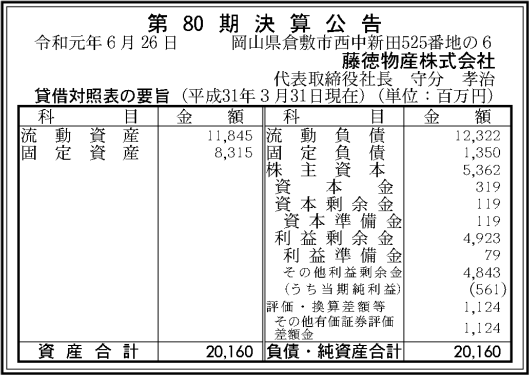 0126 b46ae22d0fa7d99655d32ee692ba7e2eb2d18ac0aba1098d7369f747106da0a06e61edac3ccaaac0591c49a08ee12fdefe8fe6af469d9ed89ee7d3c5791f1a65 06