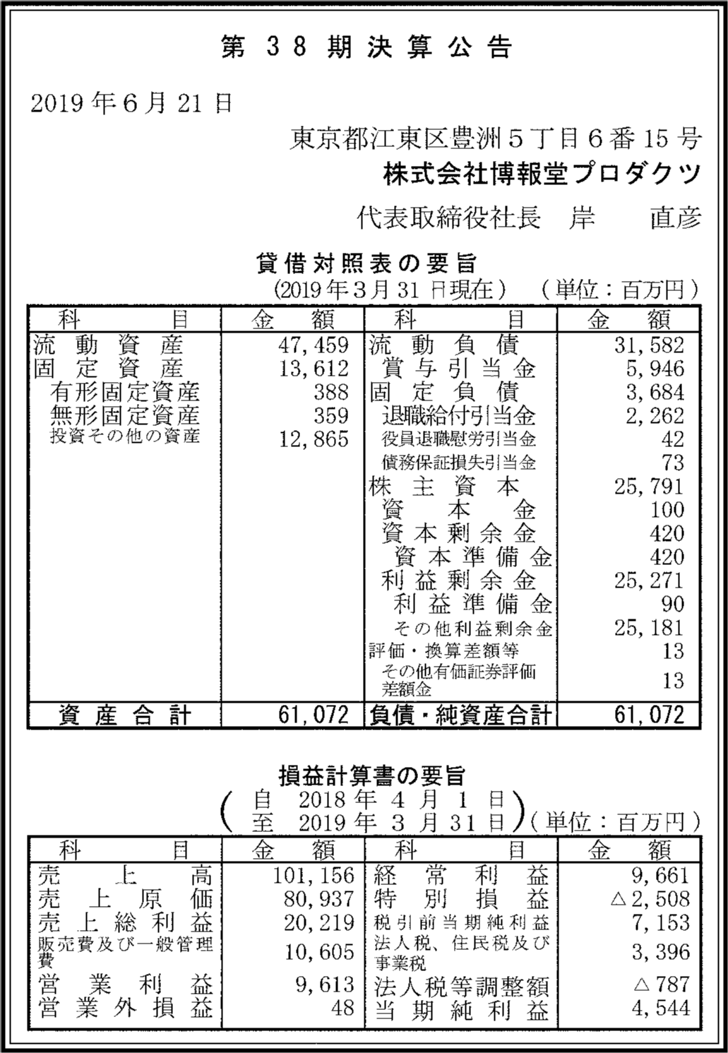 0127 660f626a0f9947a73a1f727a71b21934258a5cc1a836f88fa129c6ea59f896798ae976b3a7b08f9d84a965157fd4196c7c5b243a86bc56d9f81ebcff2cc3b2f6 04