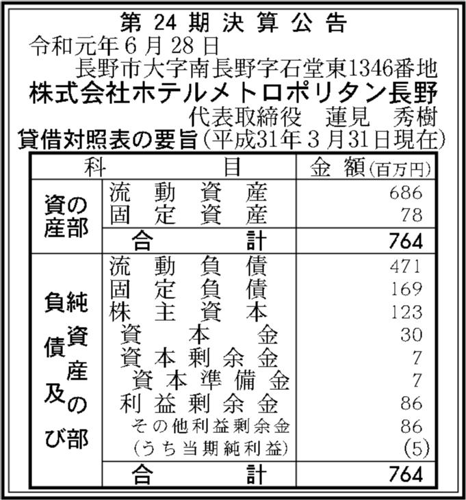 0093 1a7c98cb49516e96ac87220ea3f1d70452fa1dfbbb2e0369a16701423b727bb24b3fafc68693488c761f0e719de532ccbbb0ac7a07a79963a8f685652b885245 08