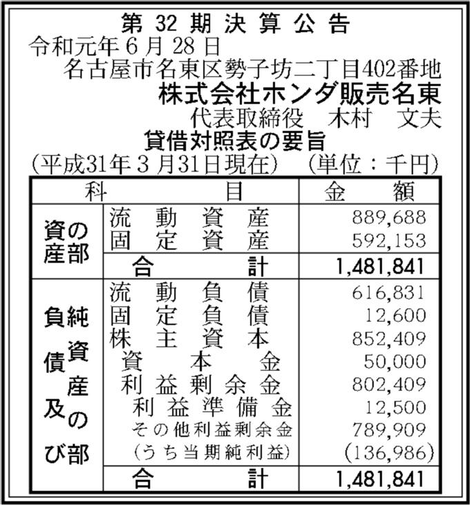 0095 1c50d265ddabb385010d44925004276b4b931b8dfc374474929ad7ead861bed016c40eea5324704f2135d9e5e4423877342778046b70579754e232e8dd451437 03