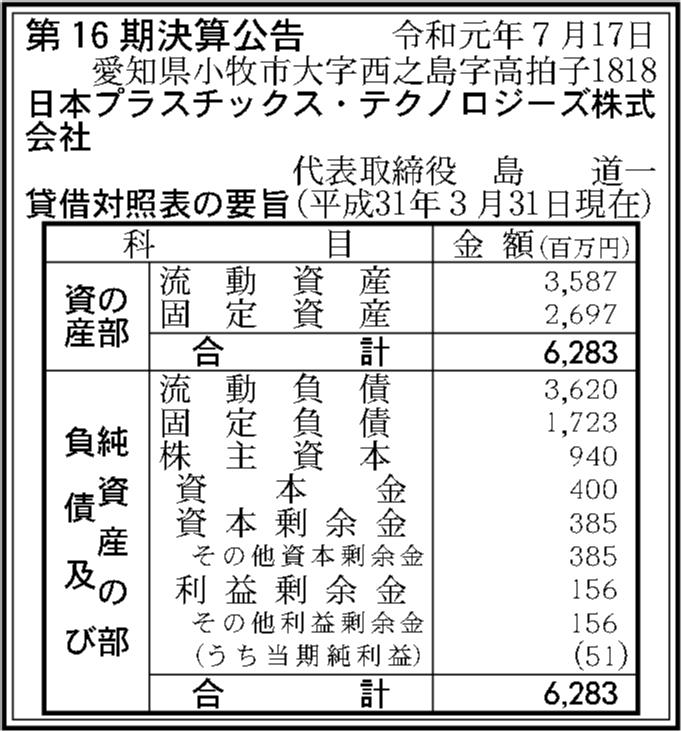 0095 1c50d265ddabb385010d44925004276b4b931b8dfc374474929ad7ead861bed016c40eea5324704f2135d9e5e4423877342778046b70579754e232e8dd451437 08