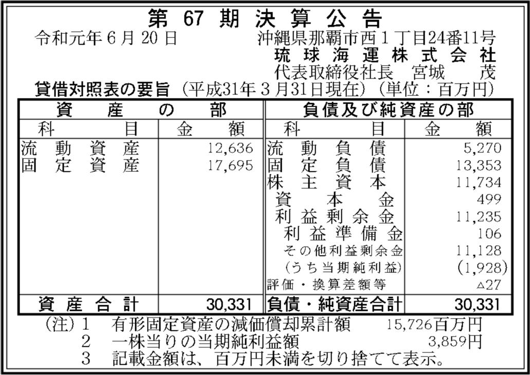 0113 c312c5f4a20df96aa9fbe8d1962c1d41f8a9ca0a55bb6ac234f9a9d62466e71df5fd2a27e4f959356fb92fba5126b65d40ccd4a78e6f461b7166f824a4f1c824 04