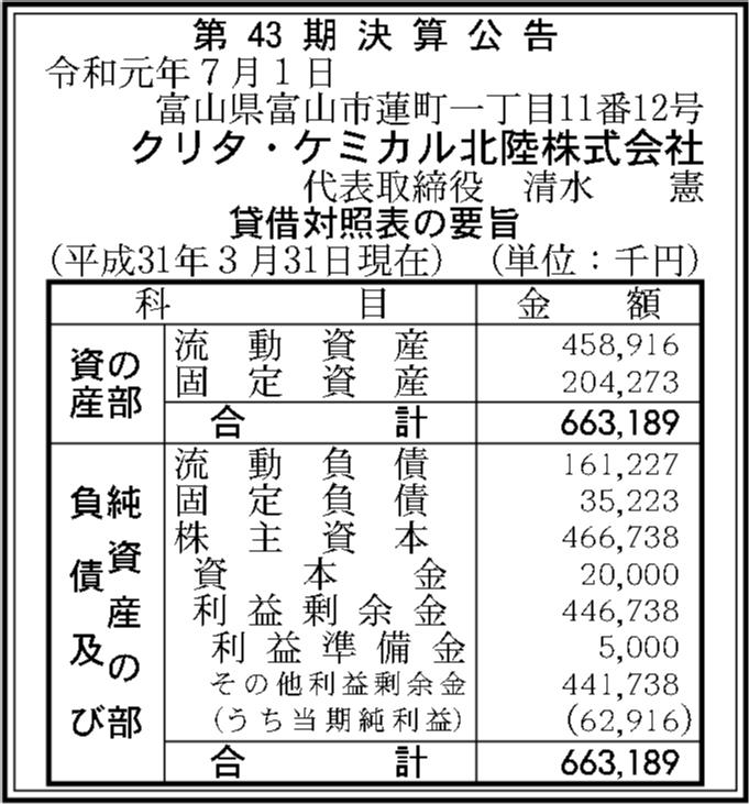0118 df6402793b8a59e7f537917cb553320ca97cb8bd2bdc0519ef3c1fbfbec29badf6618c7c1c4091284573edff874cf1692e3adff887e495b45fd437b144712916 04