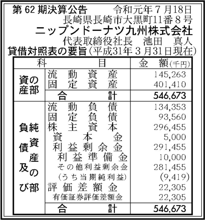 0061 c38df44cc2c2a6ba1eda3accc28394f2f635571a1ec33cea19728299c160bf2e7ce37b0478d588684a684993fe2f288d3a88b4652236c6ec0f308ab10df9e00d 06