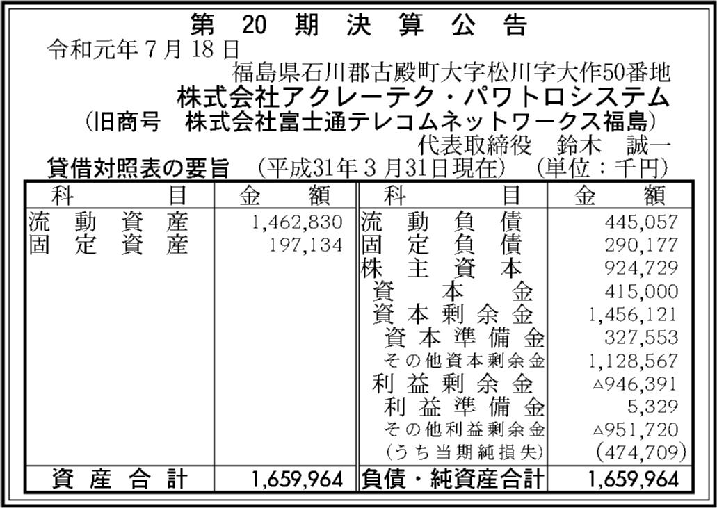 0068 77601b5d5c70bef3e91fdb43fe9167d52481768a388aa70ac216ede9a13900eff2b175cba311a5cca19d795c225abf0efd0b3bcccf9451594ccb614df552dd86 02