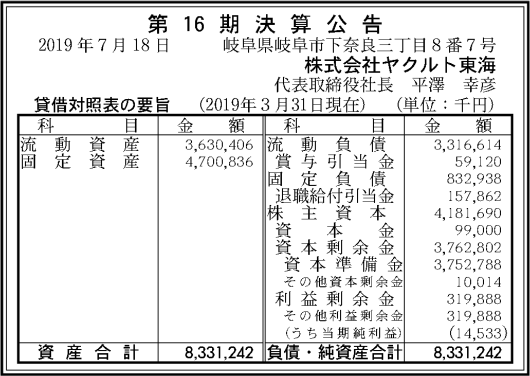 0070 709eacff627a741a9f63d97b3553dc84df84224caa6a33666650b679980361cae5ba0fea771c45051cbc1ea1cad9b680b58e5728f7d663412c366b7aa73473a5 05