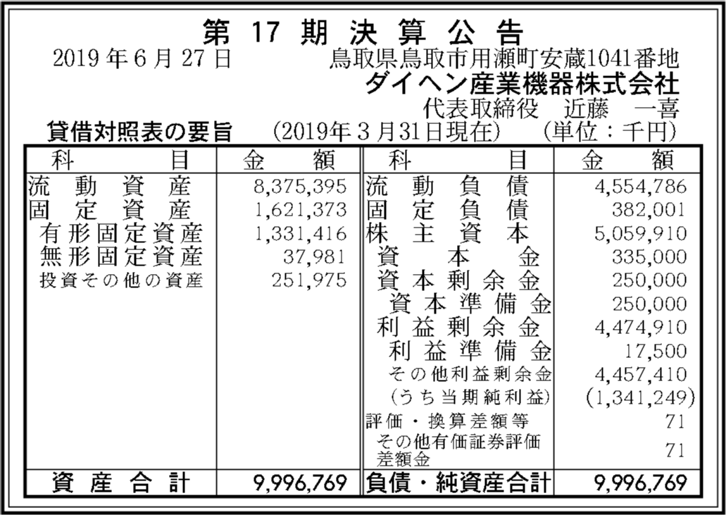 0074 9b43c29bc5213f407aef223ec0472c76b6c04c8010f81fec6d5f532c9c959b5d6eed4b1f5d799f97266c0dd10a6b36004501f8efff82b8335fdd3ebc666d708a 05