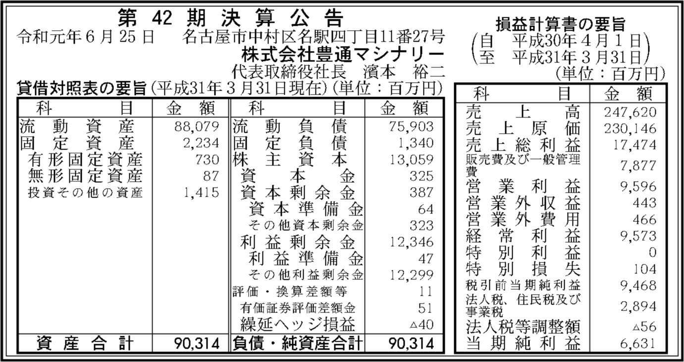 0080 b6c0472ff67ff2de1197ab0c6228f401fc7b46bc8dc7d3e6b171c460c5739c41aa6ccf96eeb2f32b8d3446d1a4ca19a1622e9e2020acaee1c6a8496e9b9d653a 03