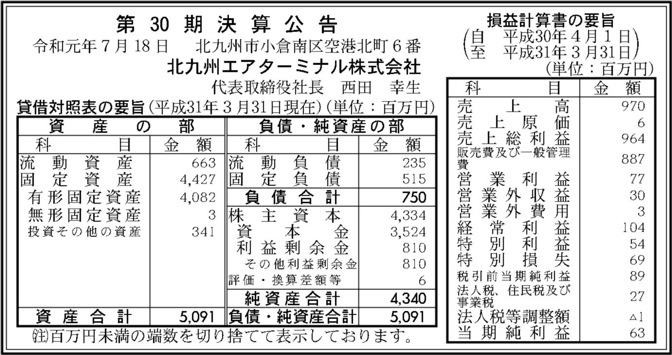 0083 64434896595aa5a622bbeb3a52c57d42dfa58805ce0604f41d6402fb95cc84e9e85ee626c1848c7acd9718e1e8e2cae3fcc4cdf86a9a9a3e52a5db63c5542e64 06