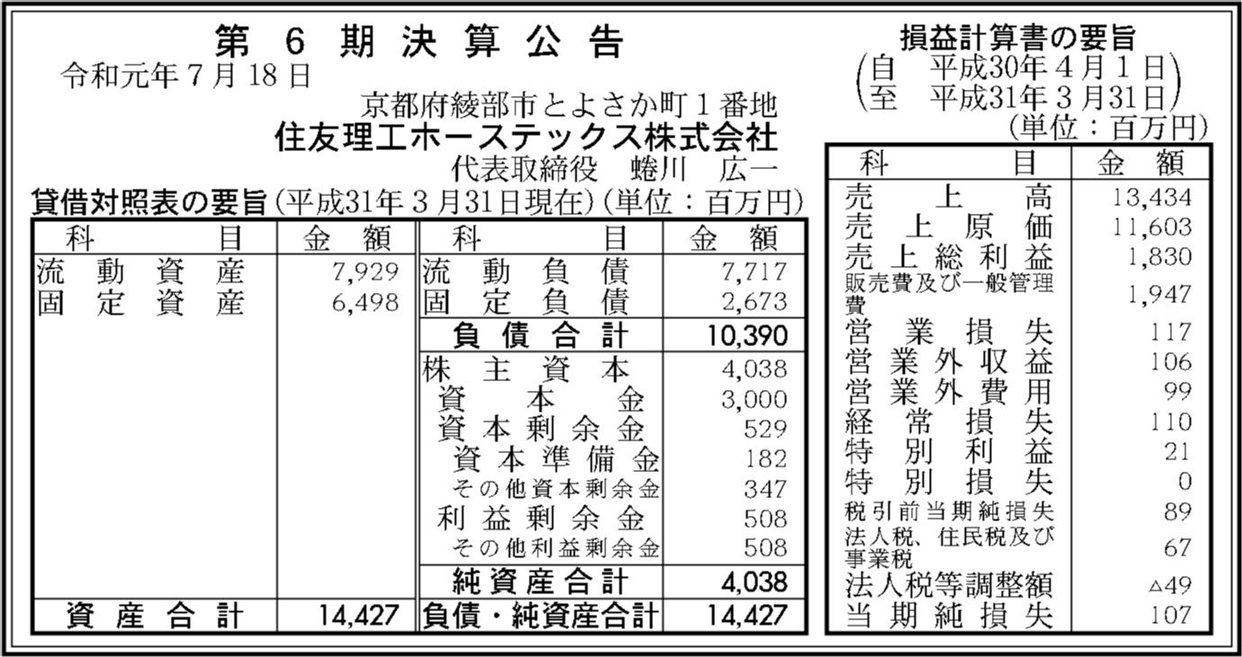 0085 9c69abde6079f726fe118544774cd6e2b91ac438fb188fe0d82b55bf5a5b93ae7e643e9d1a3dc435ee4e613c49a2edc595c6cf529a83fa49a5cf06c8930efc86 02