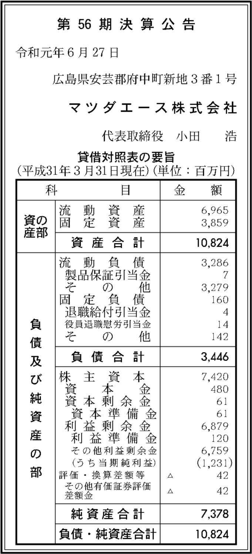 0089 282772520b474ff783403a9176639e75e01b3ba29ce206fa47d60f40b75c051dd9f4fe467c190de487970744ba48adfc8e79c1dcce5d9cbc70f74f57babdc1e8 05