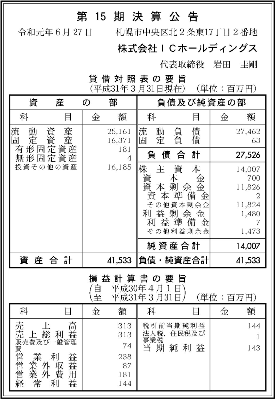 0094 fee873ea2bf3535d323466f48b46db2fce2246b34ccd241c678913d3f7f9c77e90994e7029deefceb5e2375dd1c8dc6d6f92cffb68ea735d2256688c4694e3b6 04