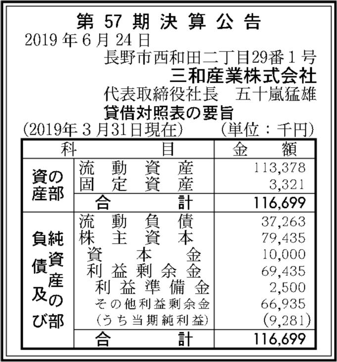 0119 3a67cef605e591ca3fada052911f033d1d0083d908e32c9d26246bfee41338e3a630aab7a273fdee2b7070e4bdd37112ba9e95826b44370171b83e2151f03620 05