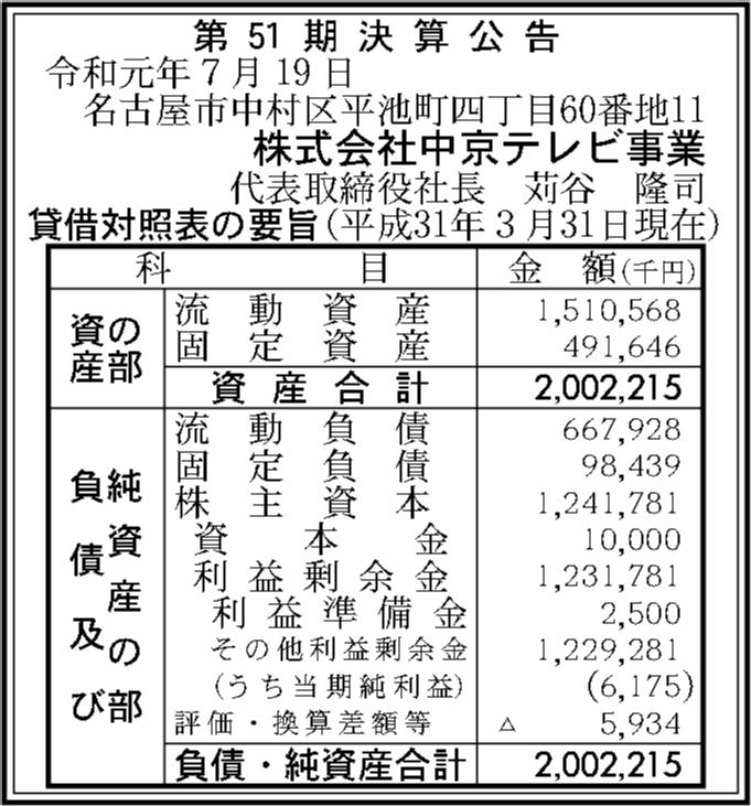 0119 3a67cef605e591ca3fada052911f033d1d0083d908e32c9d26246bfee41338e3a630aab7a273fdee2b7070e4bdd37112ba9e95826b44370171b83e2151f03620 10