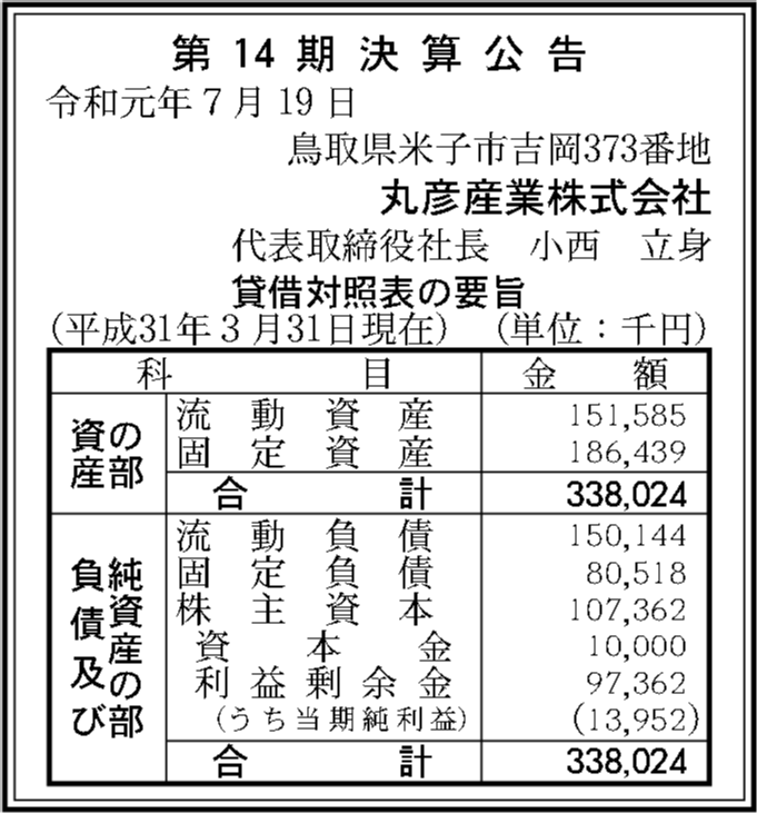 0122 5c136b6fc3c85e618ddac8c5d579a80f8f9095c4f89ca4c99ac8b2c24985a2cc2da90319ee26b1782e46408637294689fc8baf2be2cd1354d2cb9542296ce823 03