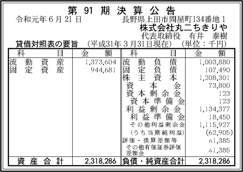 0129 346d0ac54cff67448c2a249e1edb203261a56dc3705b12ec69dcd9dfb1b57c4c50698506bbc7a042293a1191735aee58d58275c31dbad29133273557e33bc02f 03
