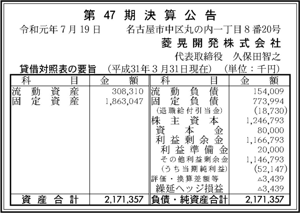 0131 3a8b8f4c27e97a020bd79e6ebdcc1de47fa6cd49f7b381923c903f735020227de220da2f3ce17c3583c42a2b06a1375e8fc0d4655532cf5d19e4991e3d71e7d1 04