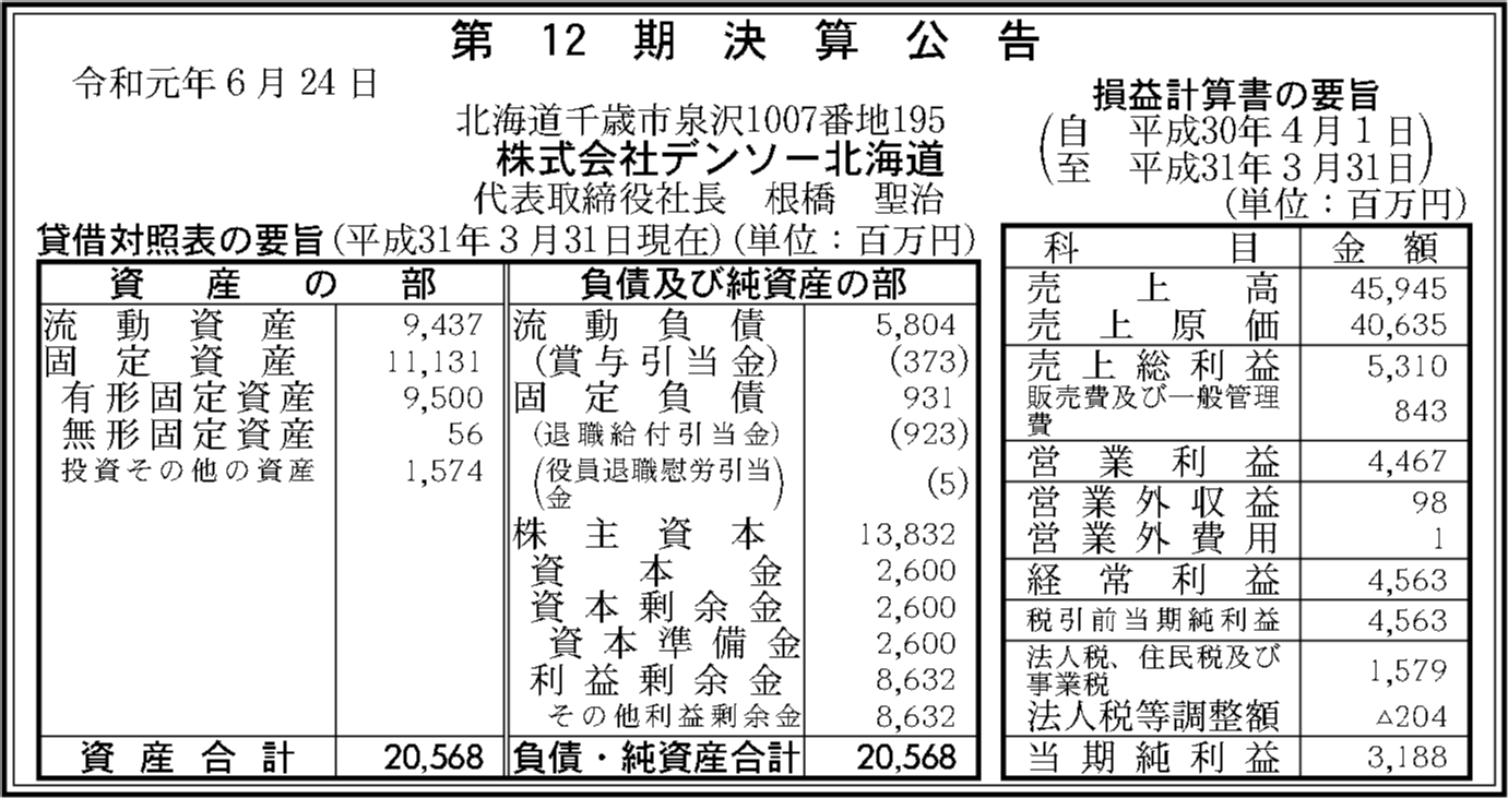 0138 fddba09b41f9210194b40e80963f20d7a9b500f939e3f84f89005250b0fbecfb7ac4472202d26f1561014afc6338fd5500e39c3b8b5c8602a4054ccc242a386b 07
