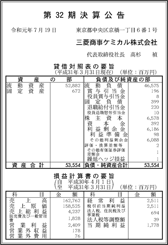 0156 1609f833ad9c16c158a9b625ca8788c9d410b4eb74d685f33fca04cc653bd1f877903747b5c7dcd23251744080ca9e47309f9034741f846775936842a636ccce 02